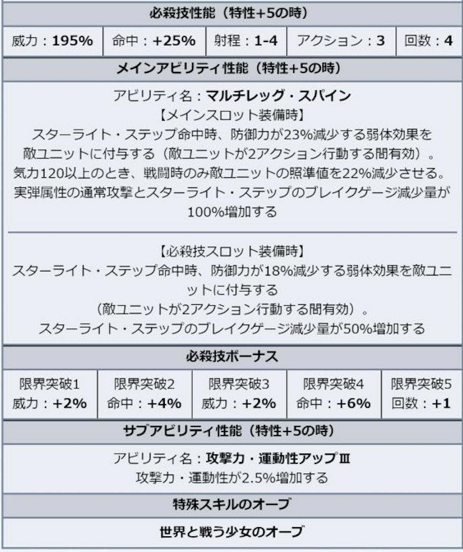 新SSR『スターライト・ステップ』