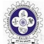 Shreyas College Of Nursing