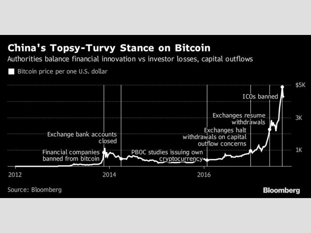 Amazon Pay With Bitcoin