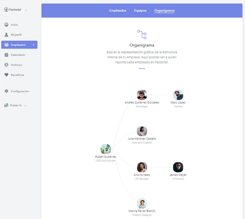 crear organigrama empresa gratis online