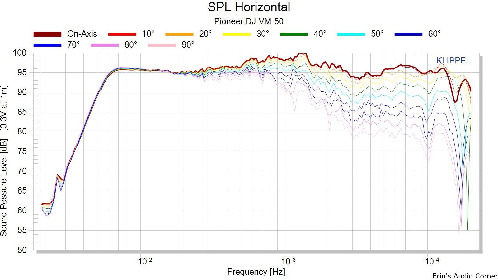 SPL%20Horizontal.png