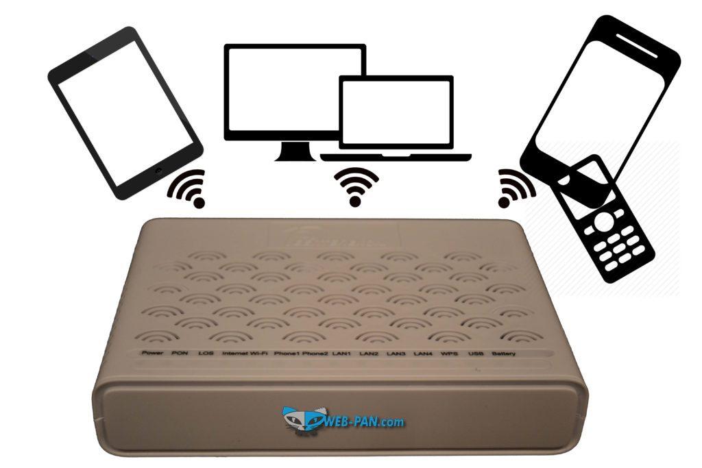 Коробка оборудования с оптикой, слабое и не слишком удобное. Антенна Wi-Fi вообще внутренняя - убожество!