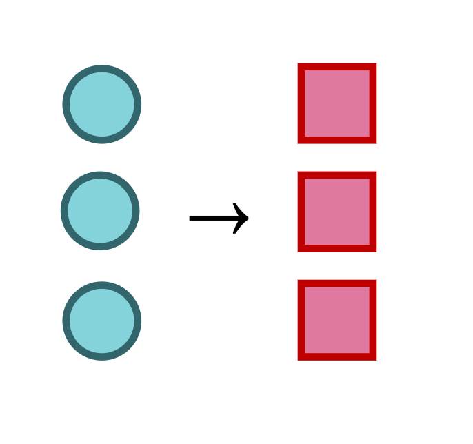 a series of blue circles transformed into a series of red squares