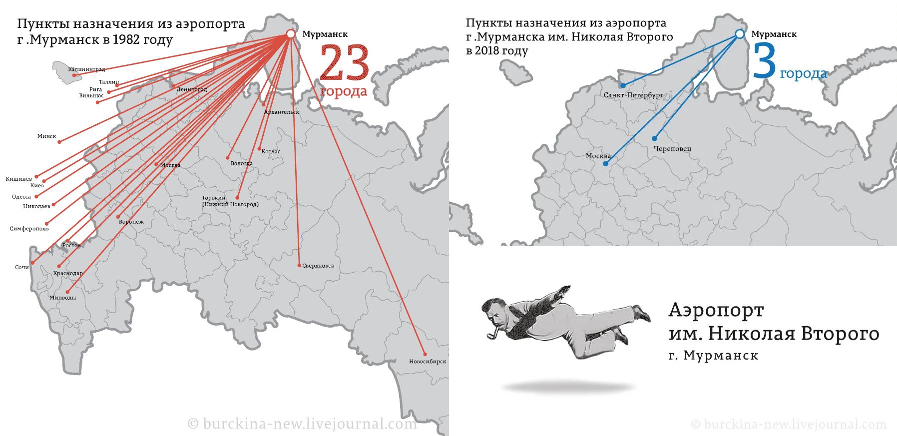 Зачем Путин переименовал 40 аэропортов России?