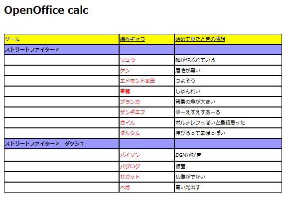 Evernoteに表計算ソフトで表を作る(ソフト別比較)3