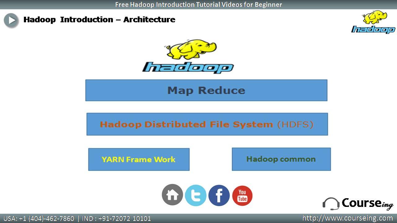 Free Hadoop Introduction Hadoop Architecture