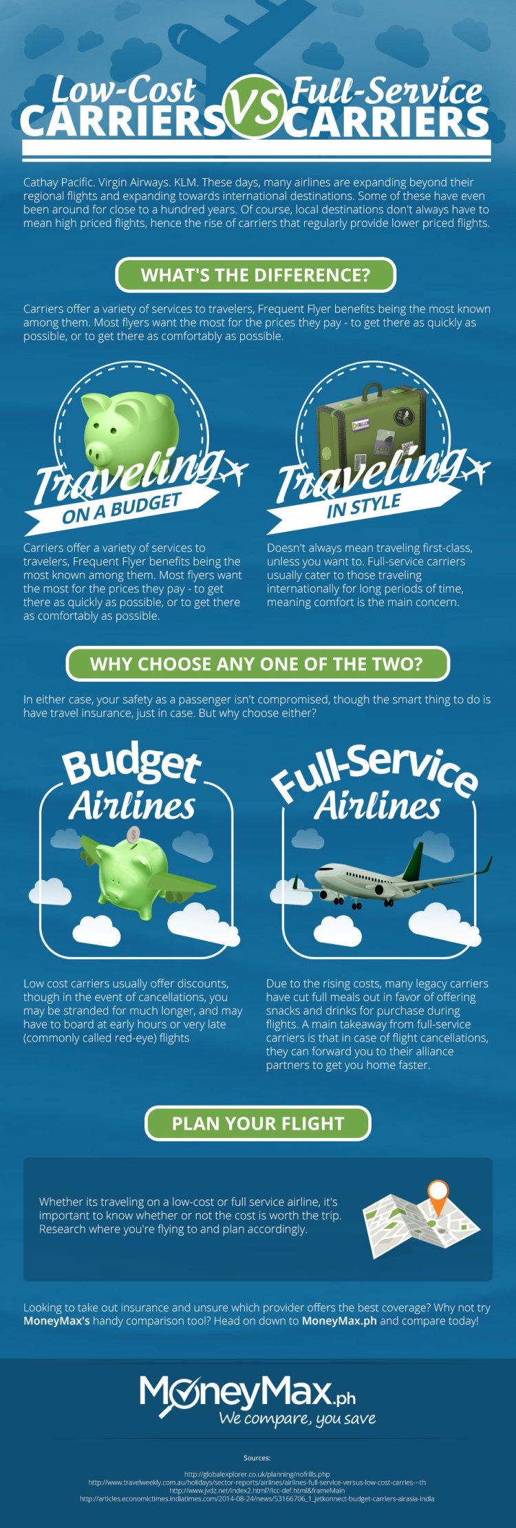 Budget Airlines vs Full Service