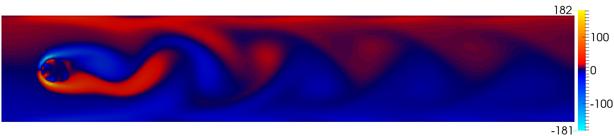 Flow Around a Disk #4