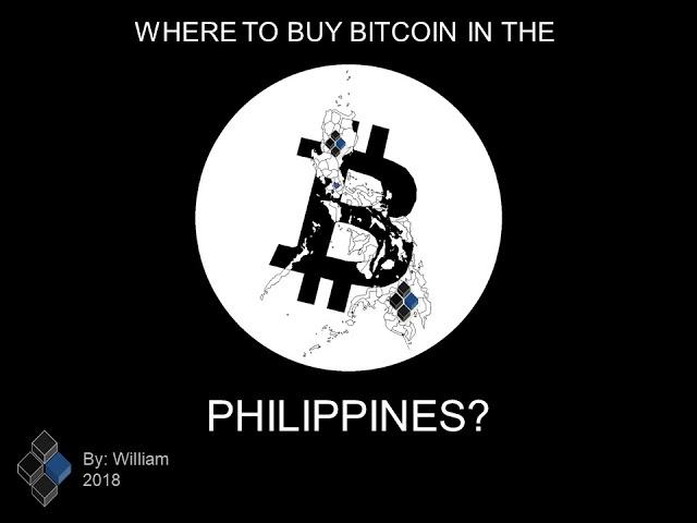 Bitcoin Futures Prices