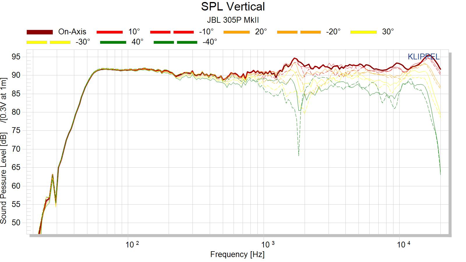 SPL%20Vertical.png