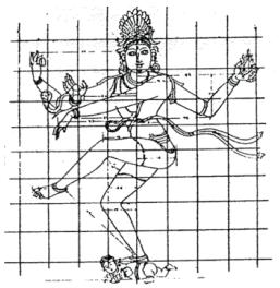 Mandala de Shiva