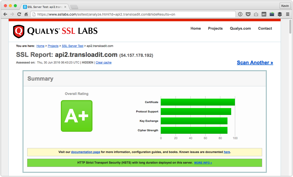 A+ Grade on SSL Labs