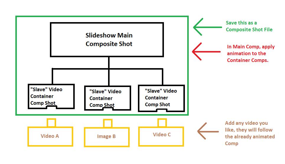 Slide Comp