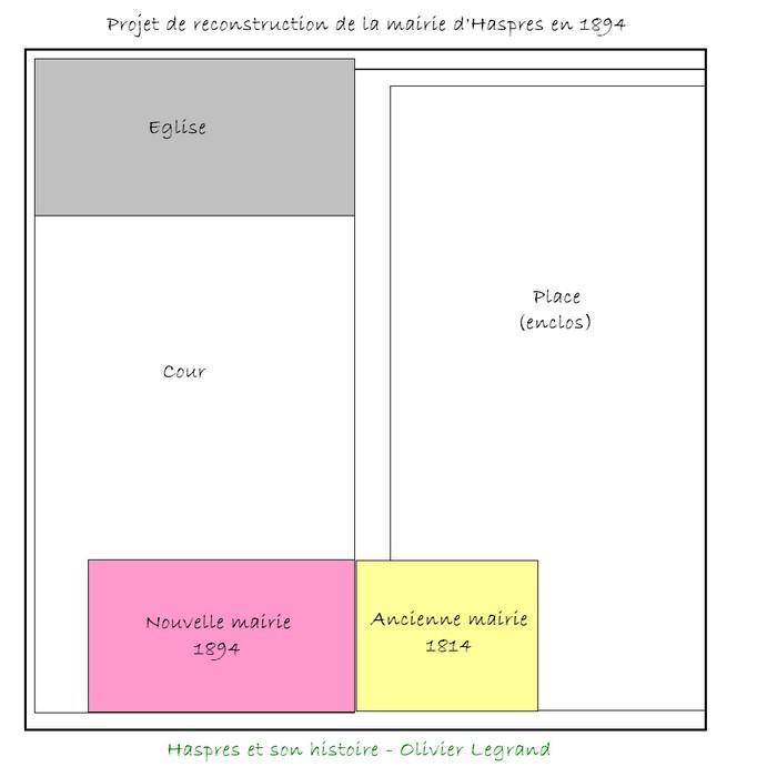 Plan de reconstruction