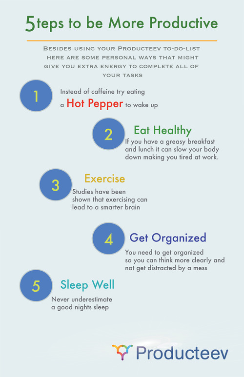 5stepstobemoreproductive