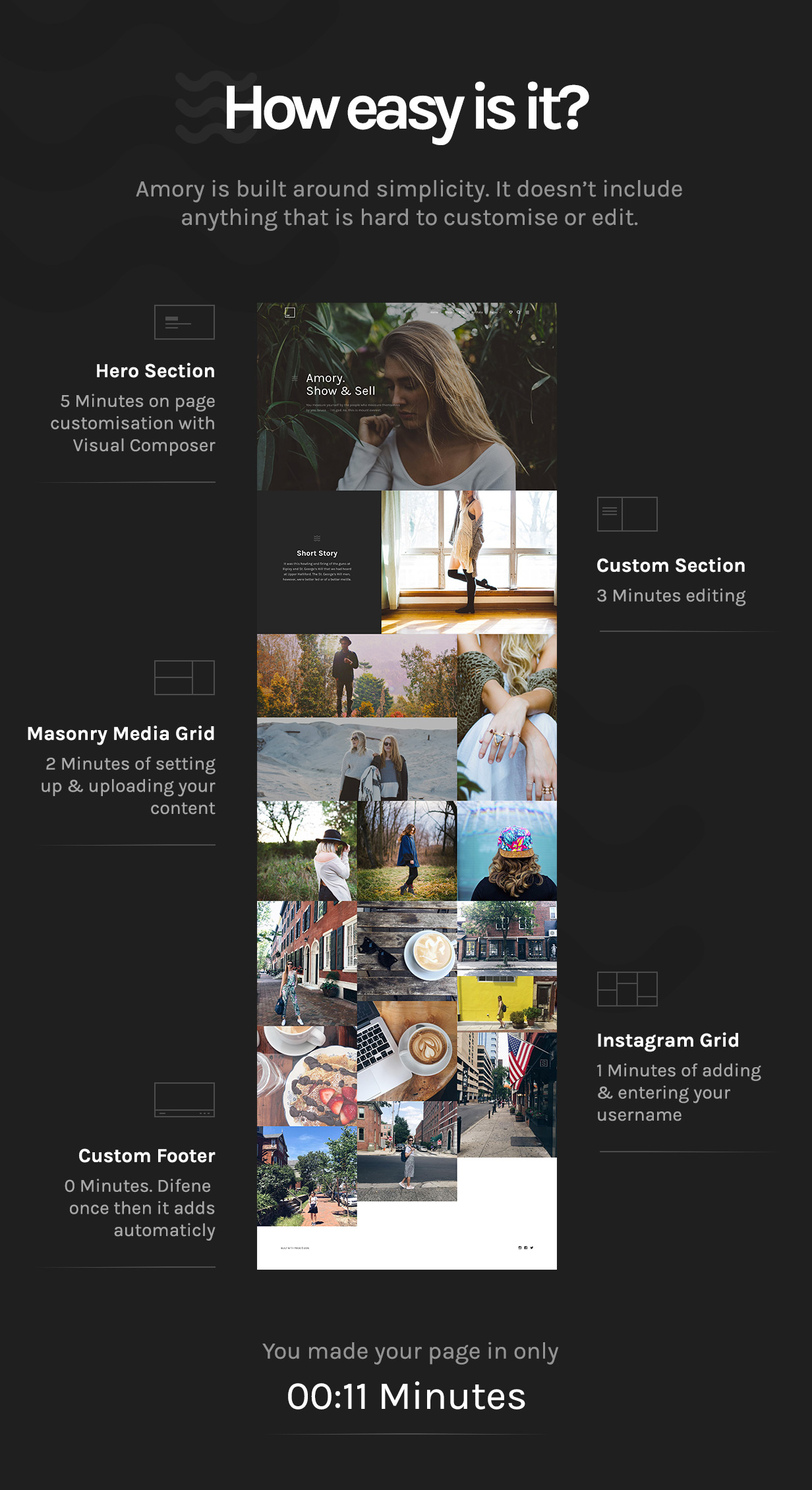 Slide-4-Screens Amory | Responsive Multipurpose WordPress Theme theme WordPress