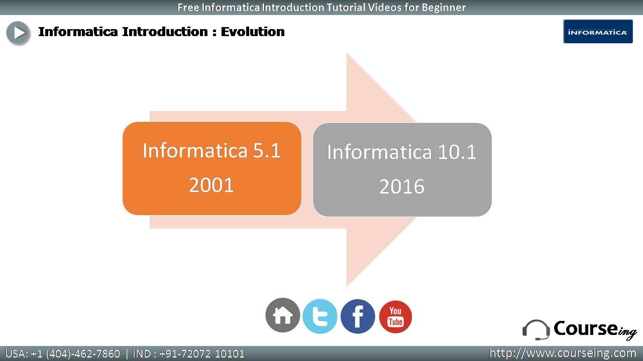 Informatica Evolution