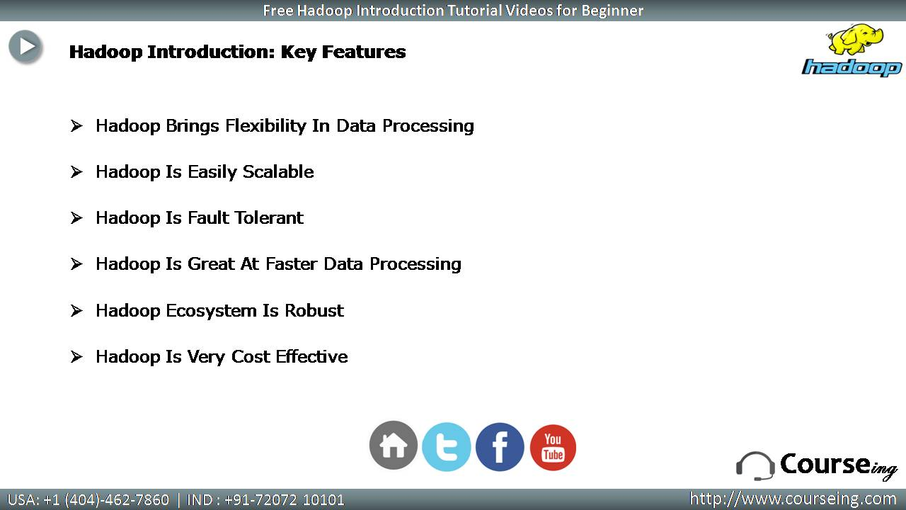 Free Hadoop Introduction Key Features