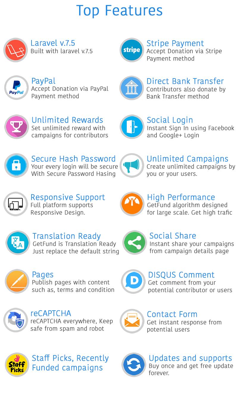 GetFund - A Professional Laravel Crowdfunding Platform - 4
