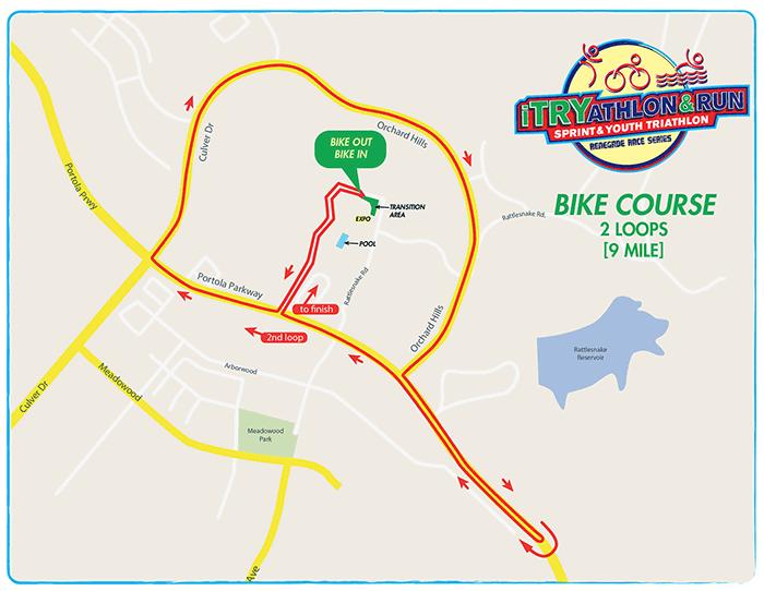 iTRYathlon_BikeCourse