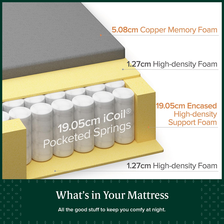 thumbnail 95 - Zinus Mattress Queen Double King Single Bed Memory Foam Pocket Spring Hybrid