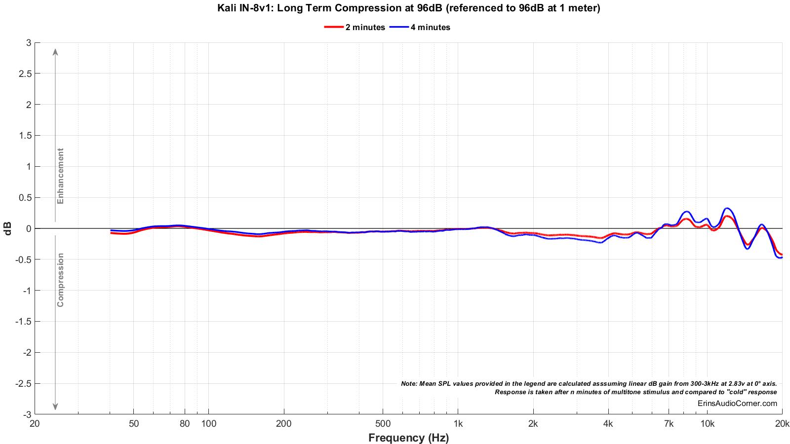 Kali%20IN-8v1_Long_Term_96_Compression.png