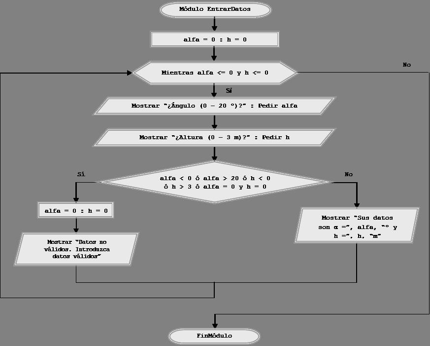 esquema tiro parabolico fisica