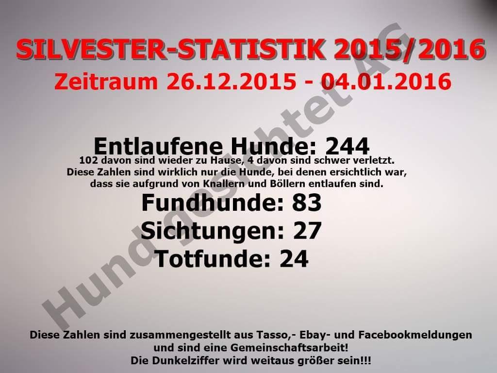 bilanz 2015/15