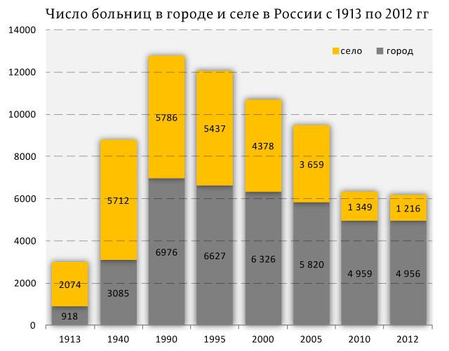 Сталин не надеялся, что люди будут жить дольше 48 лет...