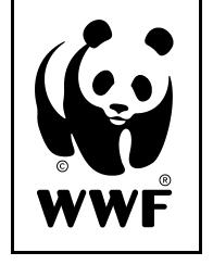WWF St. Gallen