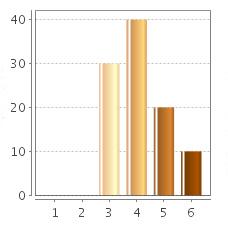 CoralWatch Data