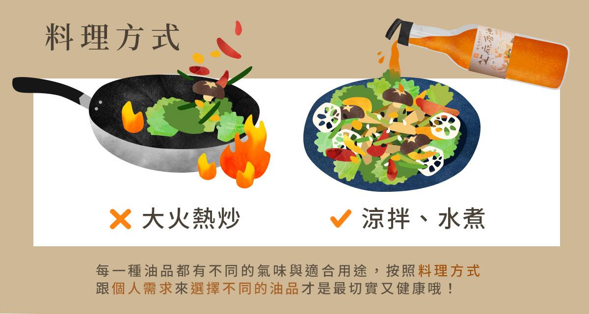 香油不適合大火熱炒,反之,涼拌、水煮恰恰好。每一種油品都有不同的氣味與適合用途,按照料理方式跟個人需求來選擇不同的油品才是最切實又健康哦!