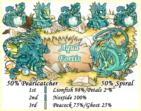 Aqua%20Fortis.png