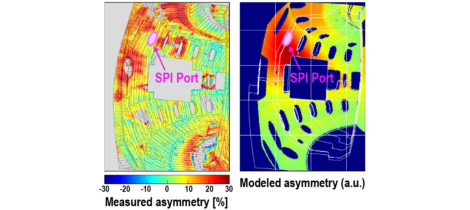 Radiation asymmetries during neon SPI lead to localized heating around the SPI port (left), but estimated peaking factors based on modeling (right) are below ITER limits.