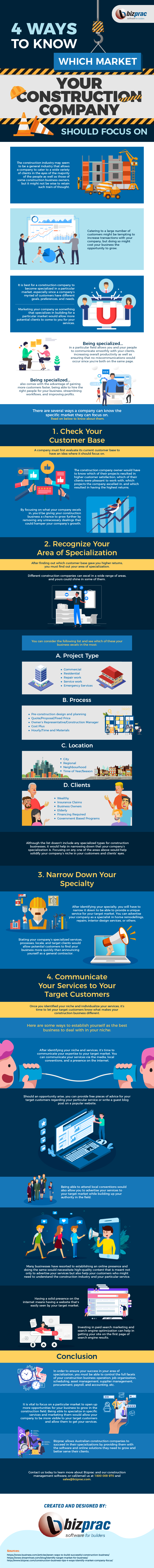 4 Ways to Know which Market Your Construction Company Should Focus On - Infographic