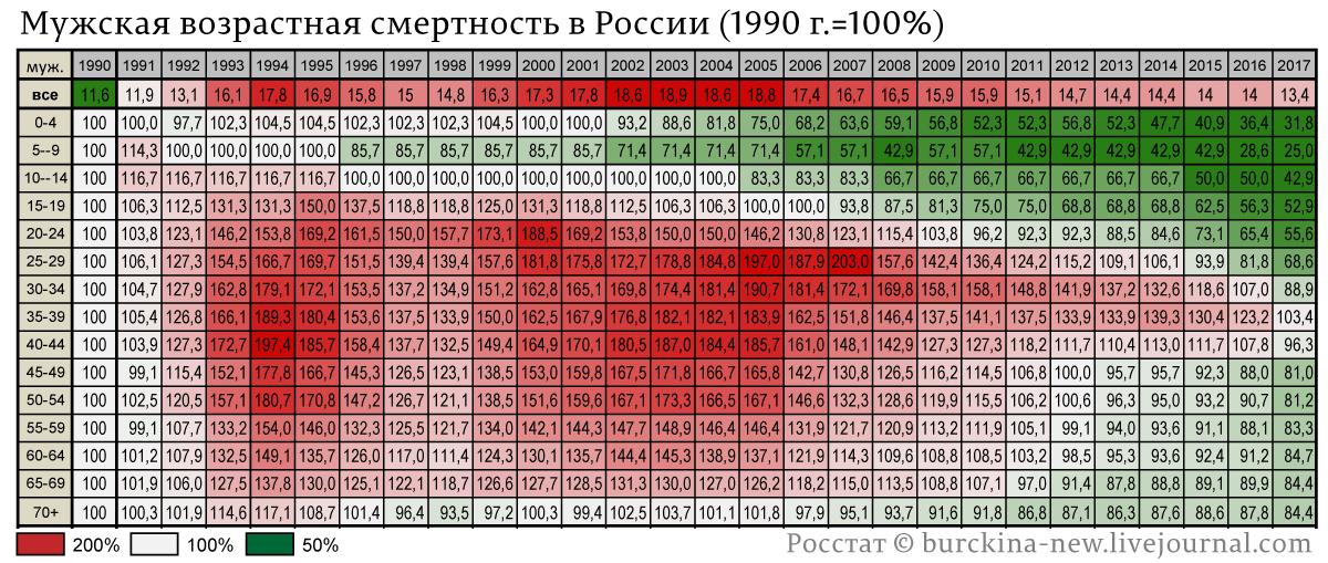 Мой ответ Чубайсу, оскорбившего всех советских людей