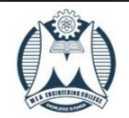 MEA Engineering College, Malappuram