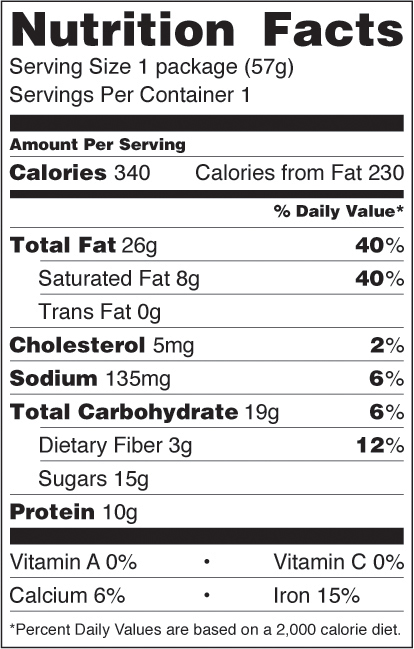White Chocolate Peanut Butter nutrition facts