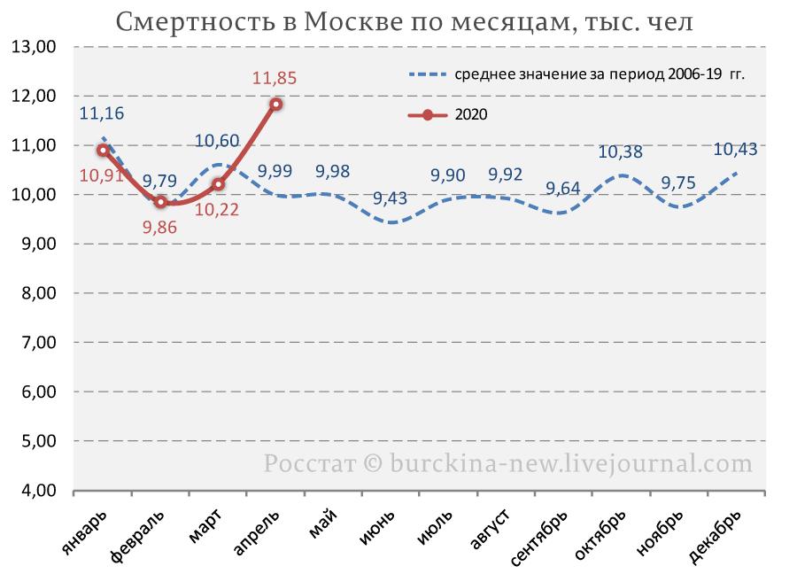 Эксперты хотят знать, почему кopoнaвиpyc не действует на русских?