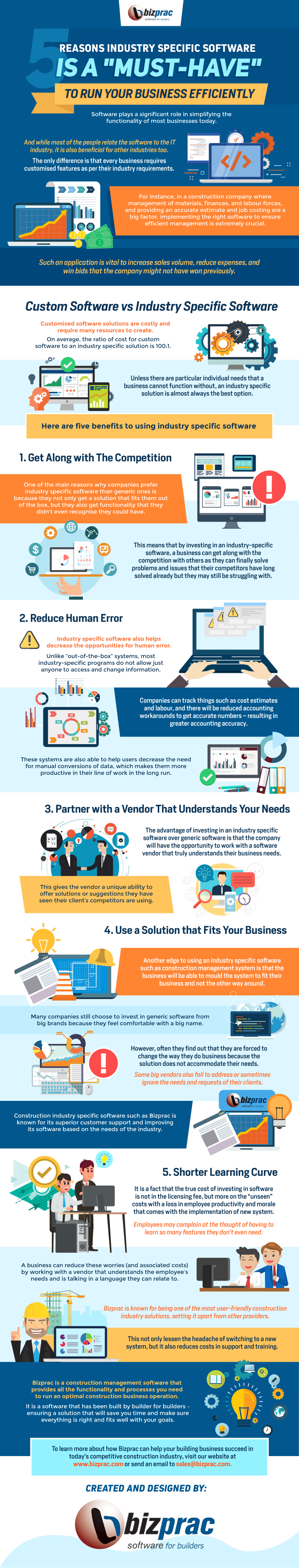 "5 Reasons Industry Specific Software Is A ""Must-Have"" to Run Your Business Efficiently - Infographic"