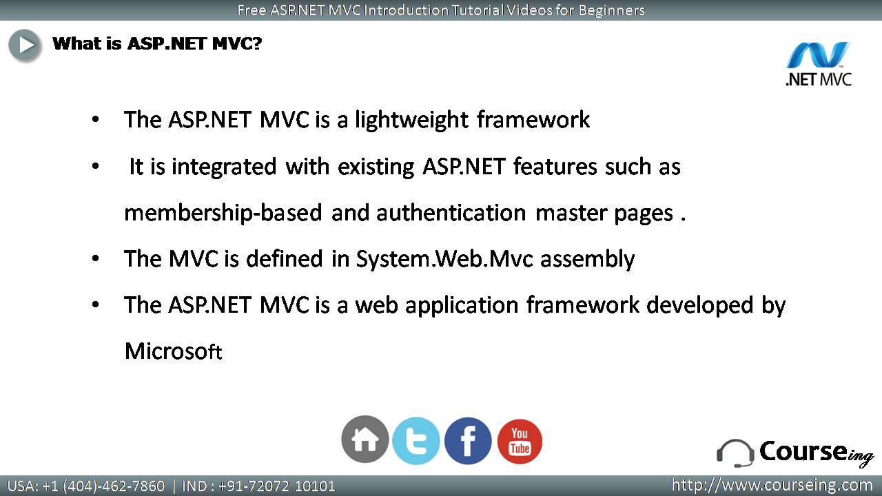 Free ASP DOT NET MVC Introduction What is Asp Dot Net Mvc