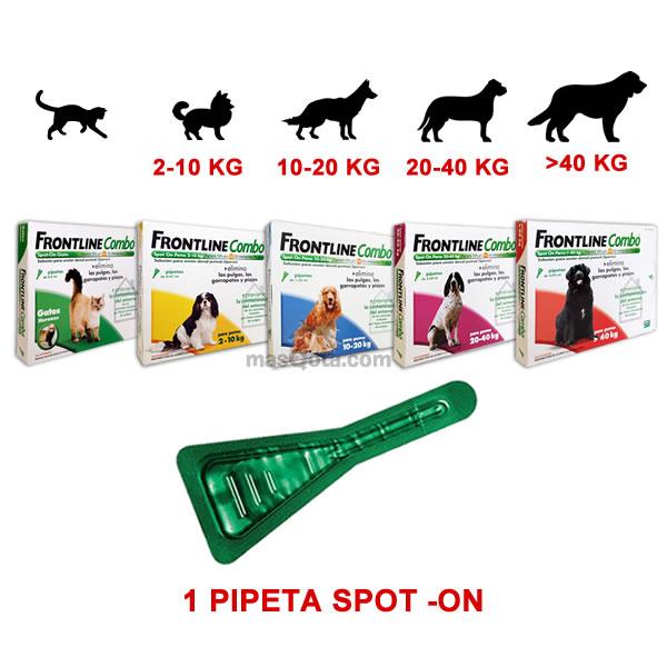 Frontline combo cani gatti antiparassitario 1 pipetta ebay - Frontline dopo bagno ...