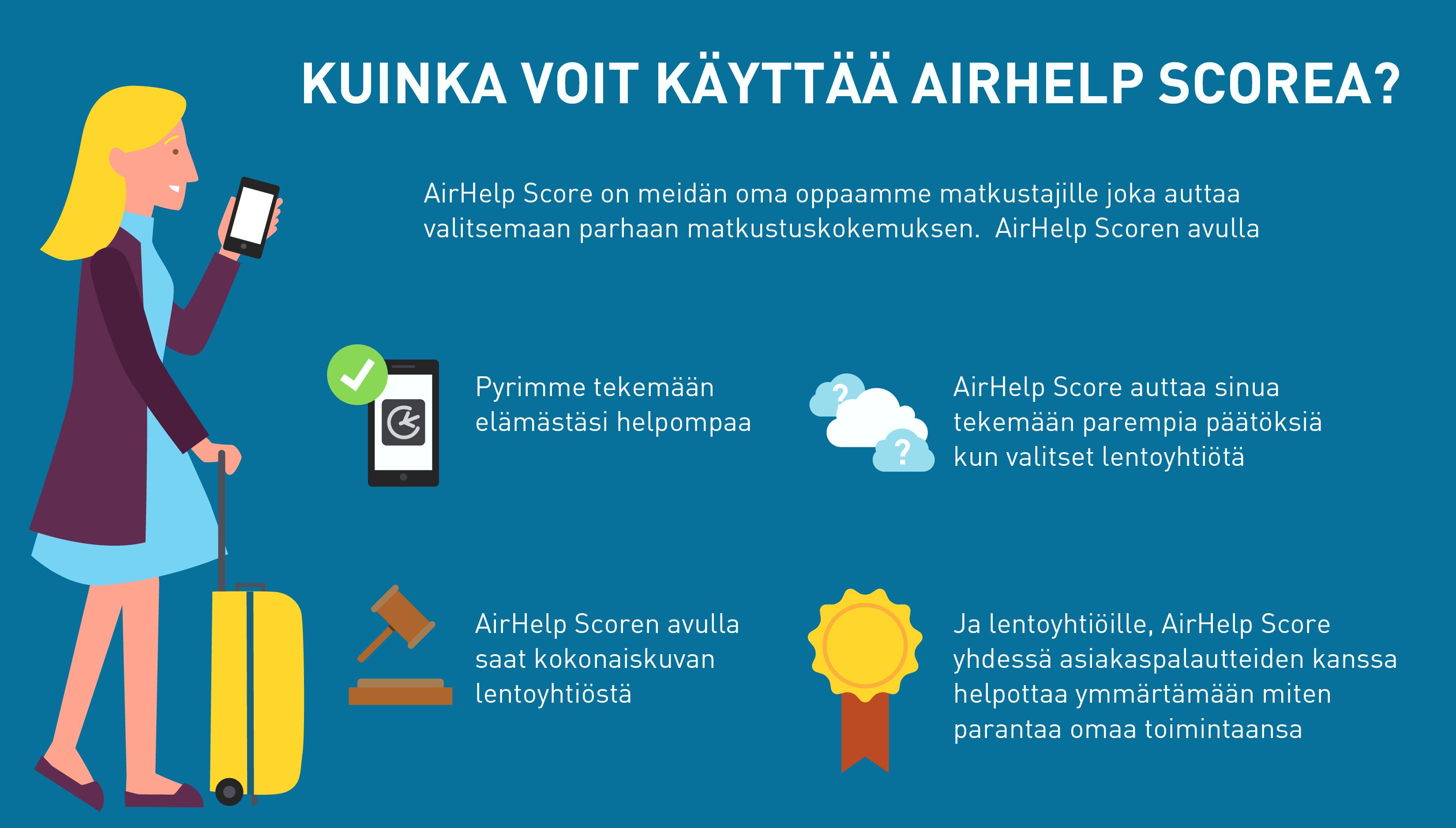 Kuinka voin Käyttää AirHelp Scorea seuraavan kerran kun varaan matkaa