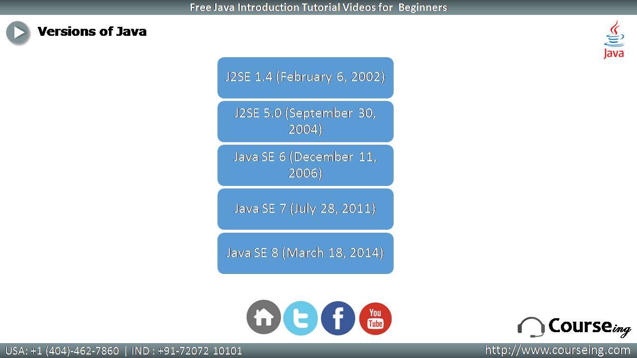 Free versions of Java