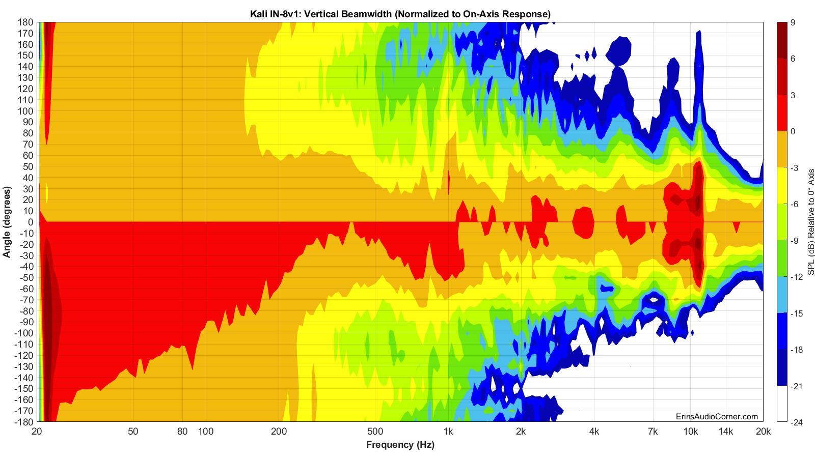 Kali%20IN-8v1%20Beamwidth_Vertical.png