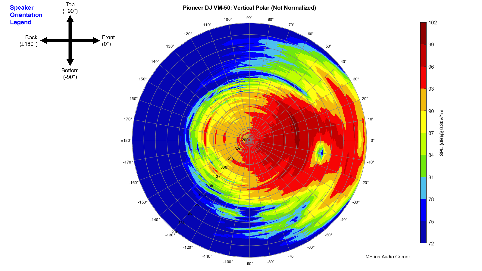 Pioneer%20DJ%20VM-50_360_Vertical_Polar.png