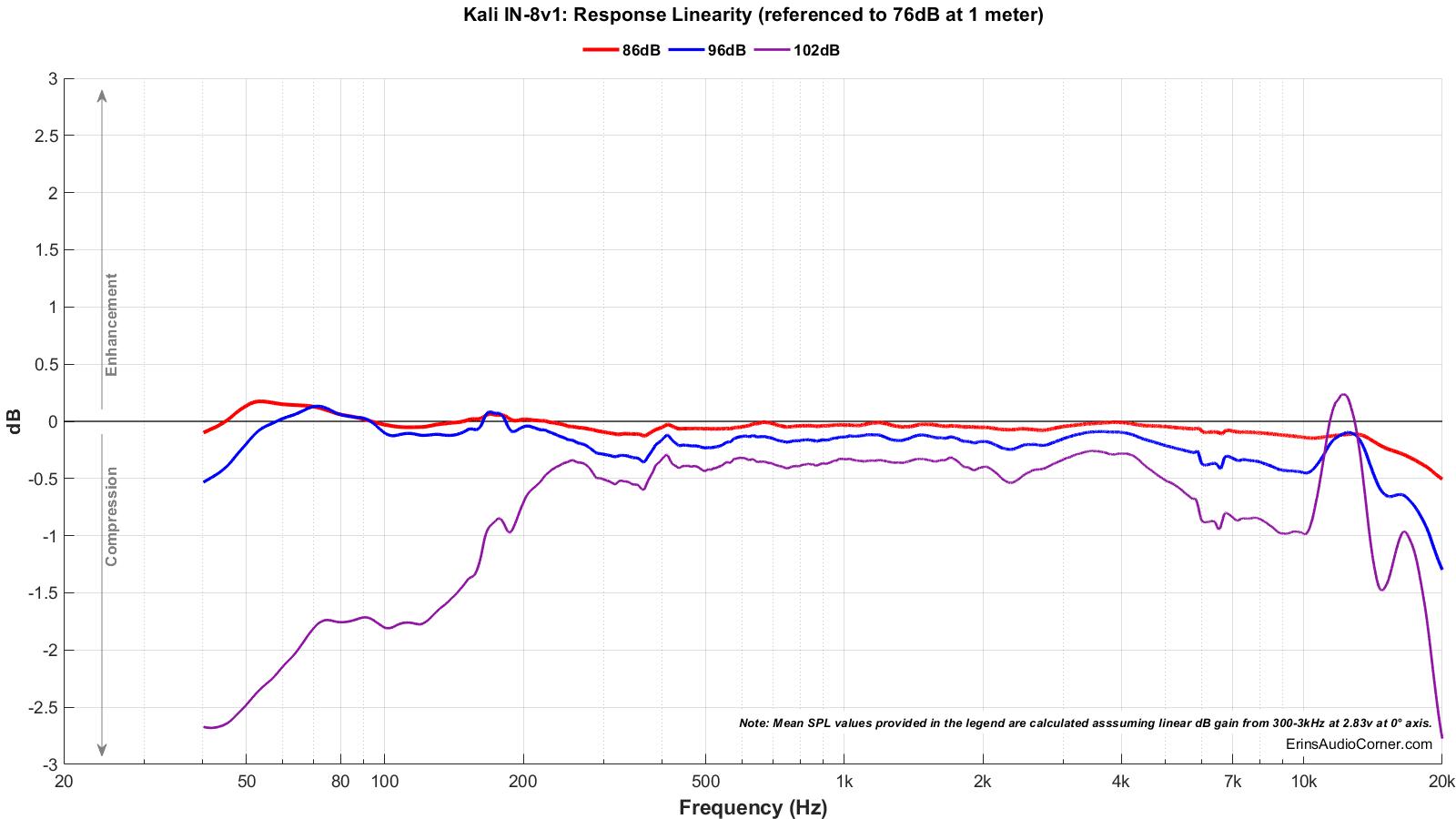 Kali%20IN-8v1_Compression.png