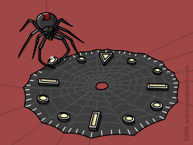 Spider Dial
