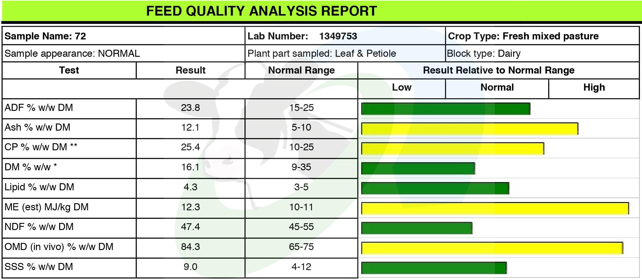 SDF Pasture Analysis1