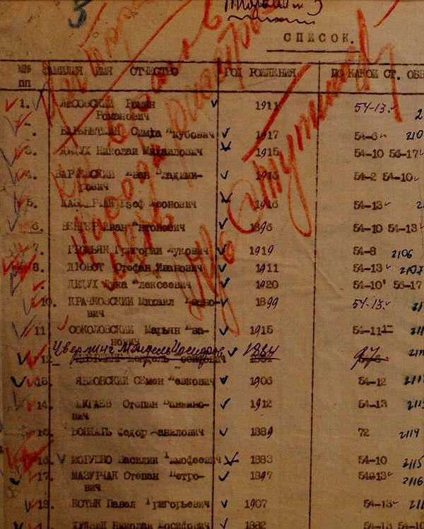 Расстрелы заключенных в июне-июле 1941 года. Как это было (ФОТО)